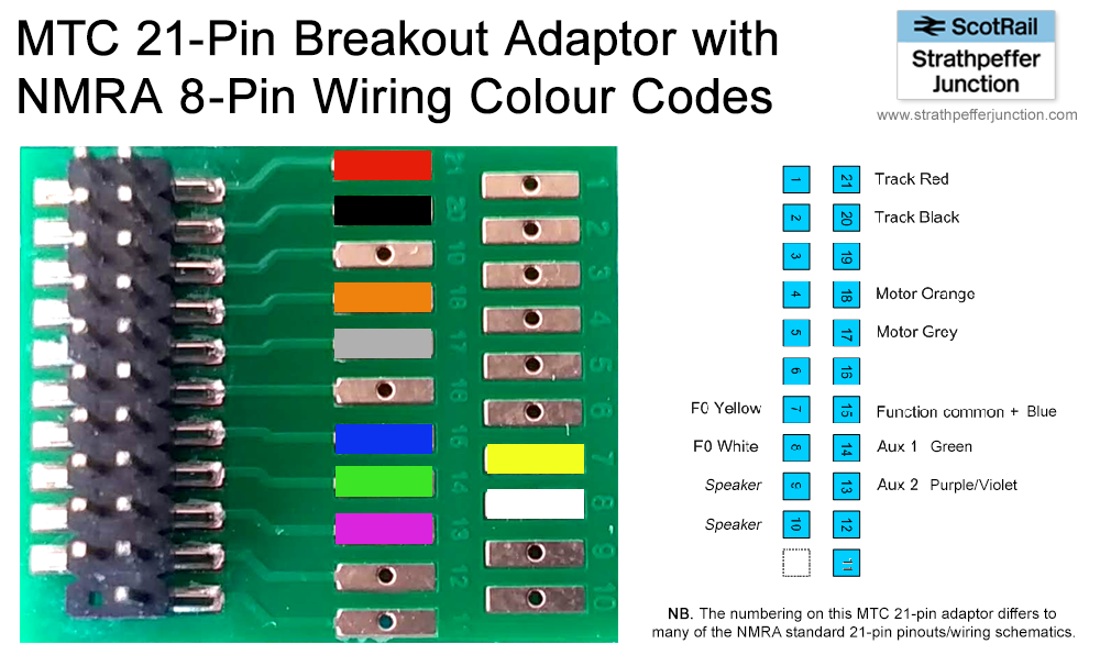 Bachmann Decoder Wiring Diagram 8 Pin - Wiring Diagram Features on 8 pin chassis, 8 pin transformer, 8 pin power supply, 8 pin serial, 8 pin connector diagram, 8 pin battery, 8 pin wire, 8 pin plug, rs232 connection diagram, 8 pin relay diagram, 8 pin switch,